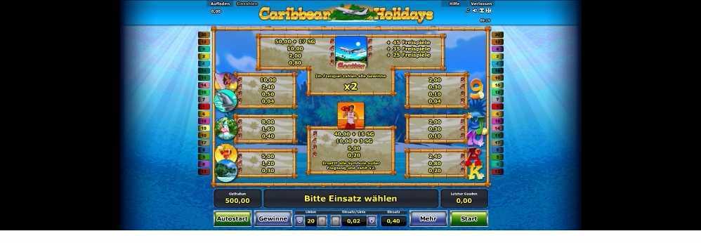 Gewinntabelle von Caribbean Holidays