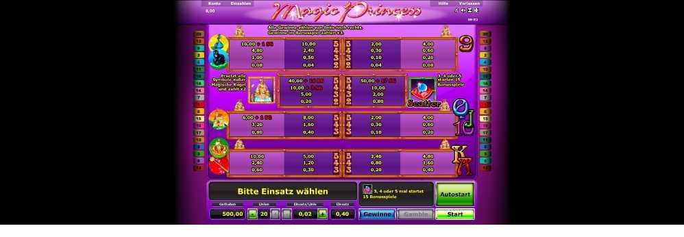 Tabelle der möglichen Gewinne beim Magic Princess Spielautomaten