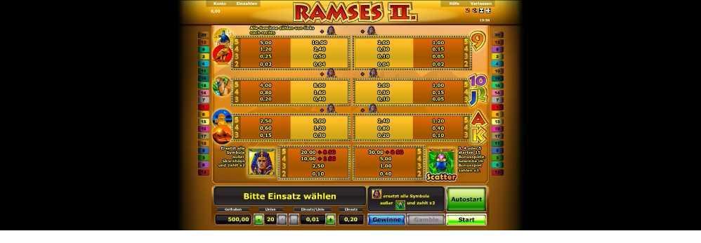 Gewinntabelle von Ramses II Spielautomat