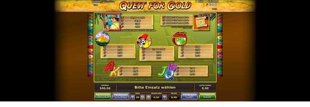 Quest for Gold Symbole und Gewinnmöglichkeiten