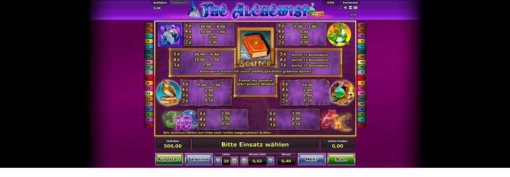 Symbole und was wird gezahlt bei The Alchemist