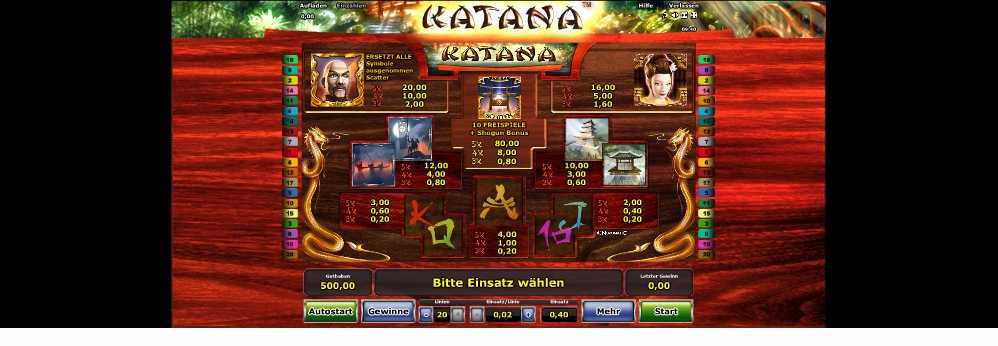 Katana Gewinntabelle