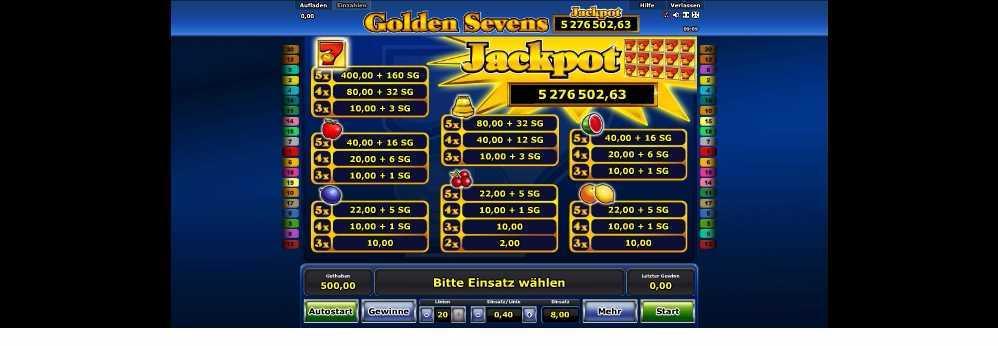 Golden Sevens Gewinntabelle und Erklärung
