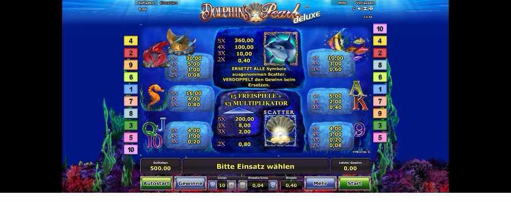 Die Dolphins Pearl Gewinntabelle