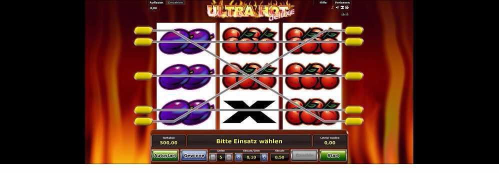 Die Gewinnlinien von Ultra Hot